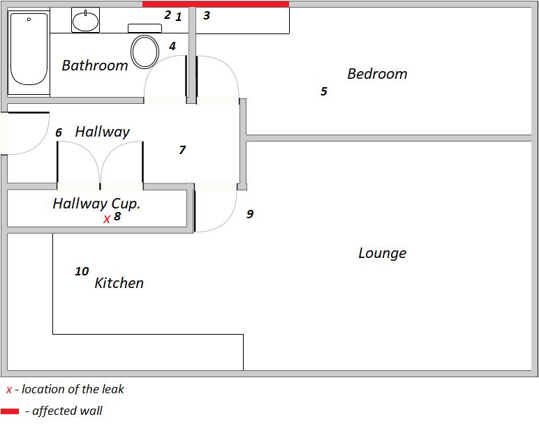 floor plan east london flat